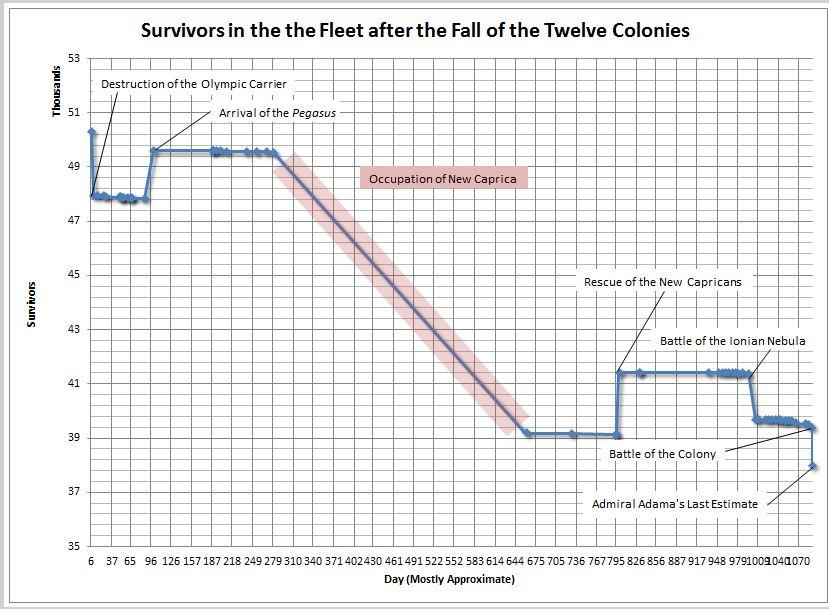 Fleet survivors new.jpg